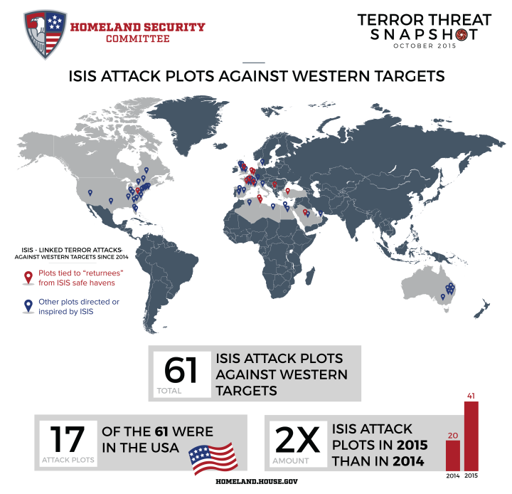 TerrorThreatSnapshot_October_Social-Media