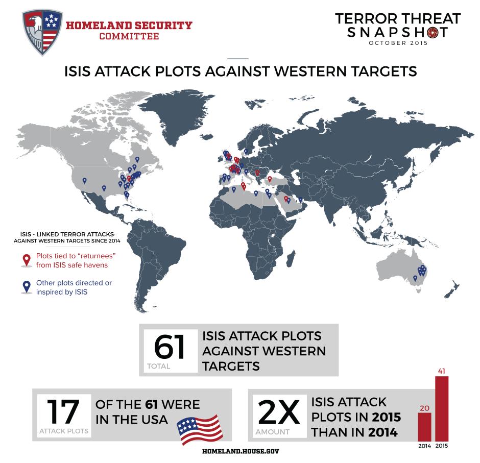 TerrorThreatSnapshot_October_Social-Media